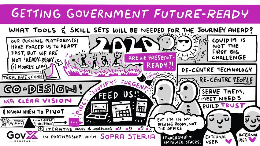 03+-+Getting+Government+Future+Ready