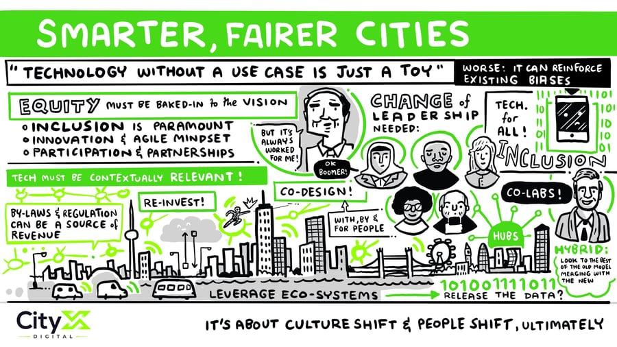 09+-+Smarter,+Fairer+Cities
