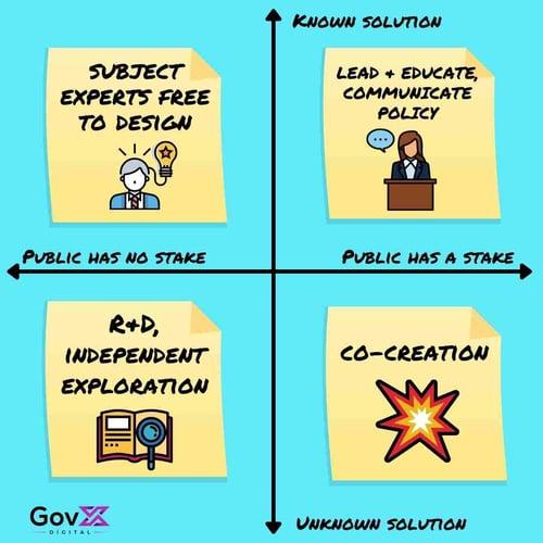 Public has a stake