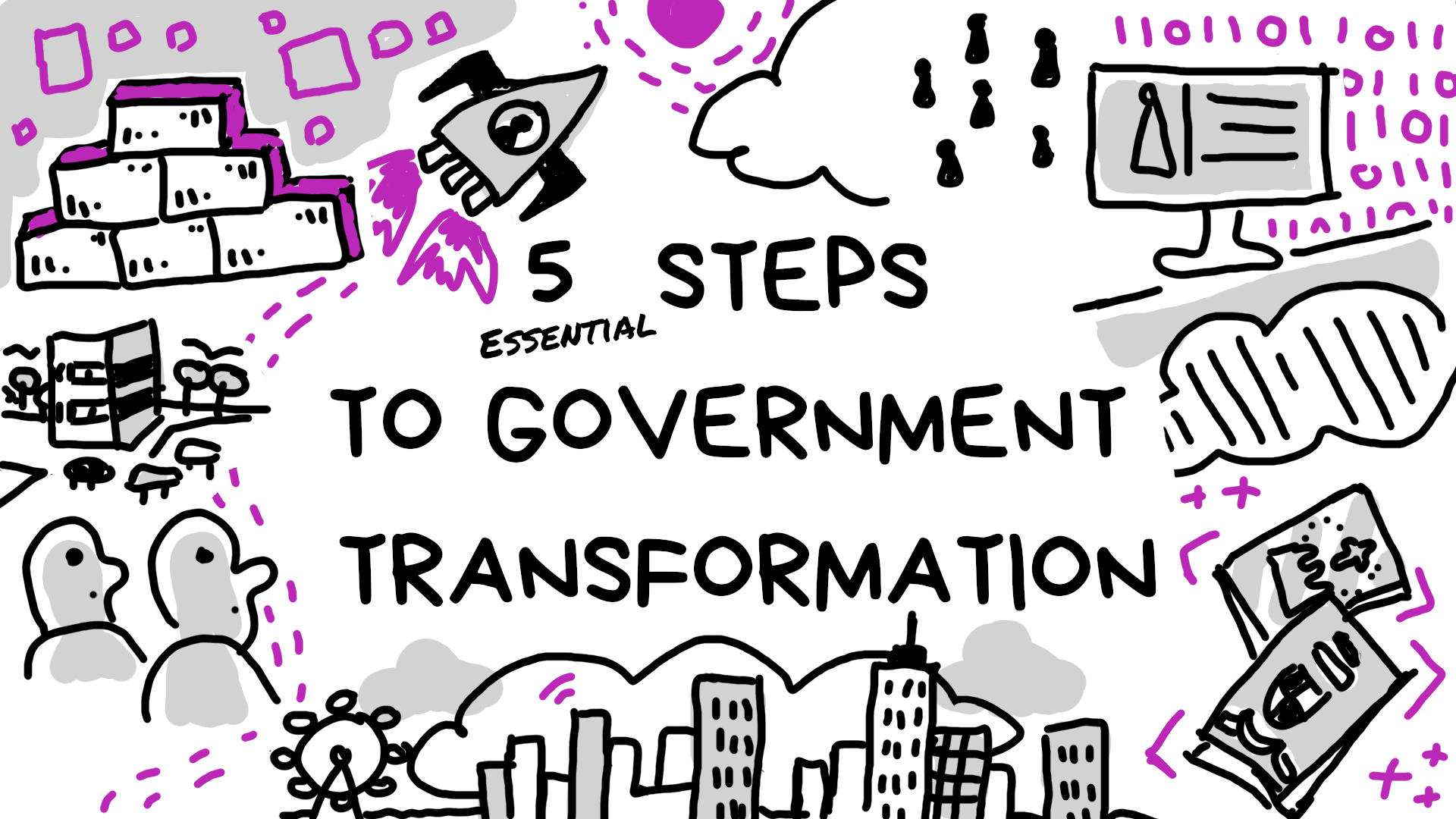 5 Steps to Government Transformation